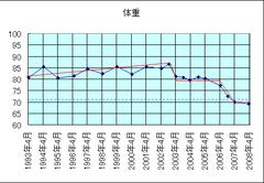 Taiju2008
