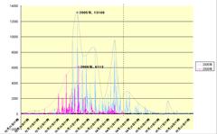 Kafun_0508_graph
